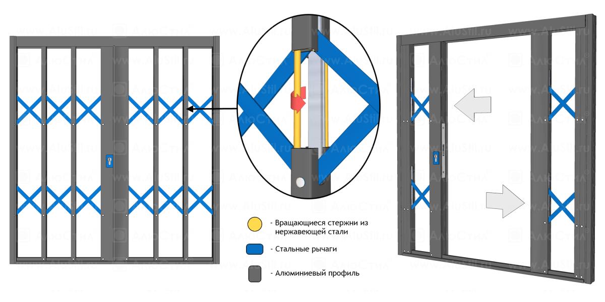 Раздвижная решетка армированная нержавеющими стержнями acx20 (раздвигание в две стороны)