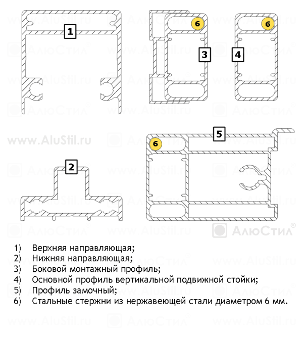 экономное армирование раздвижной решётки АлюСтил с открыванием в две стороны