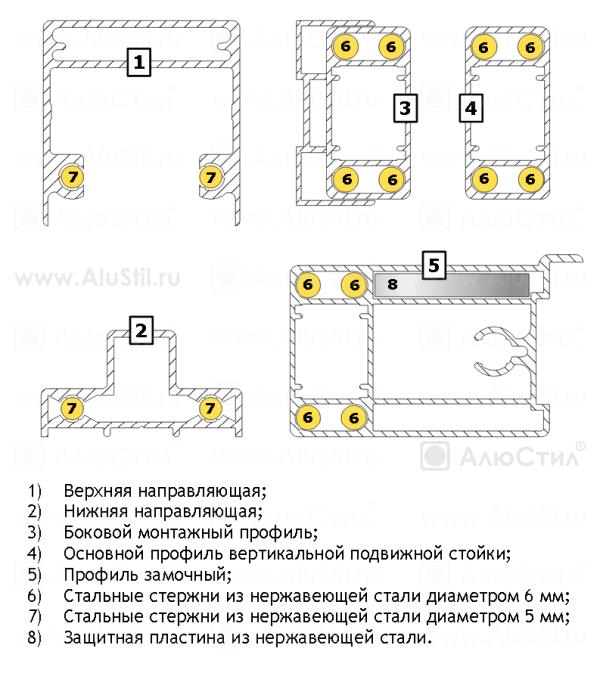 усиленное армирование раздвижной решётки АлюСтил с открыванием в две стороны